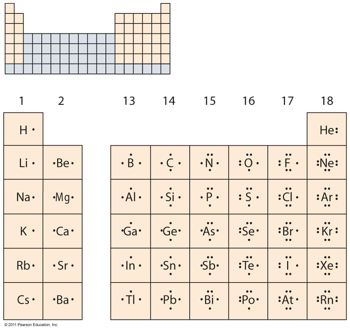 Lewis Dot Diagrams Practice Worksheet Pdf Lewis Dot Diagrams