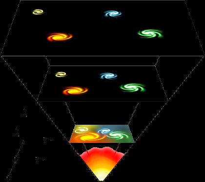 http://en.wikipedia.org/wiki/Big_Bang